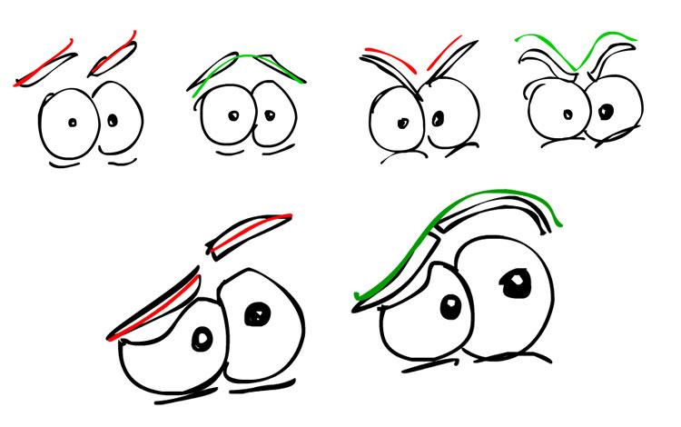 animacja brwi