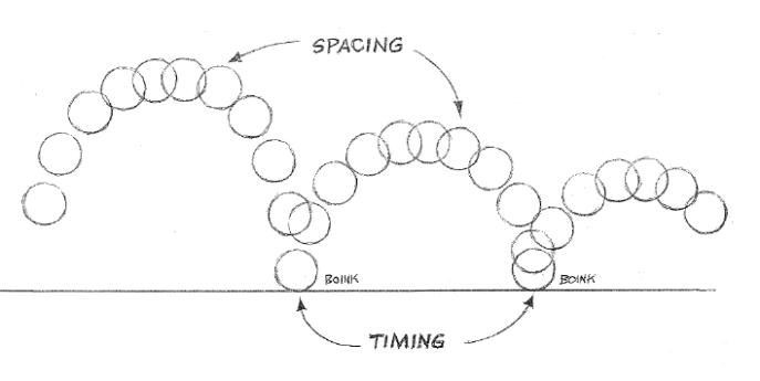 bouncing ball timing spacing