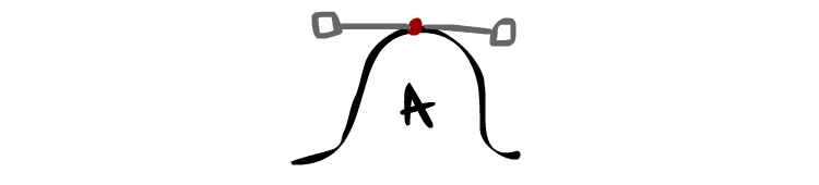 auto keys animation animacja